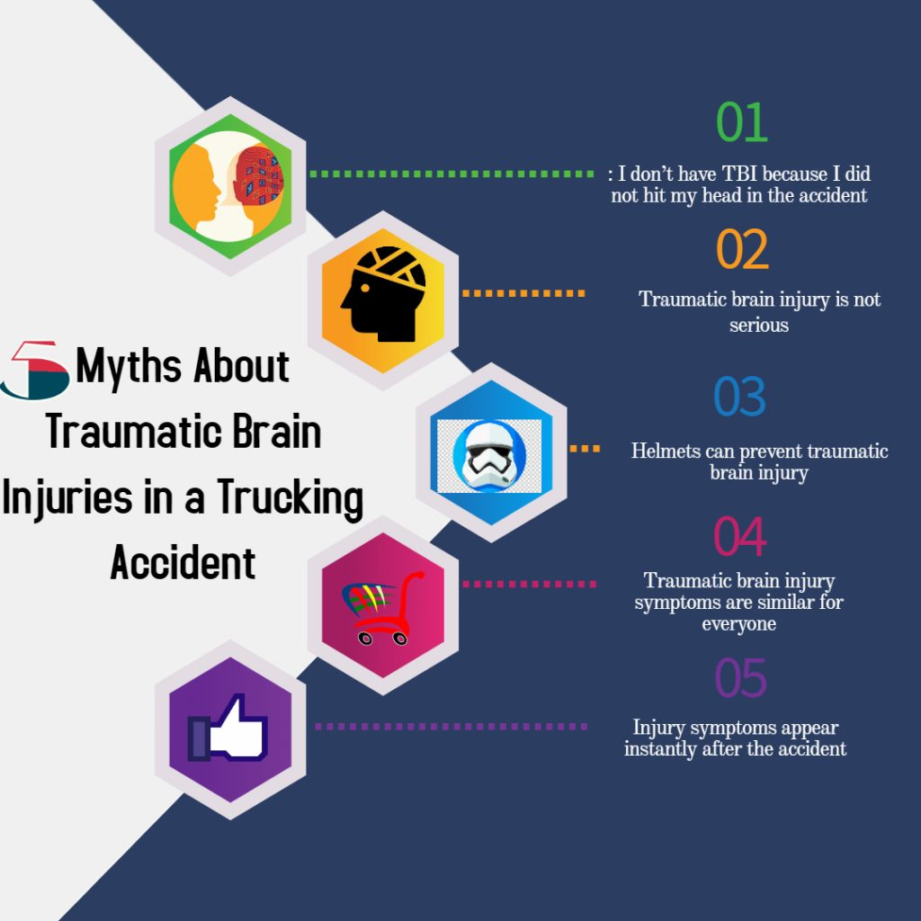5 Myths About Traumatic Brain Injuries in a Trucking Accident