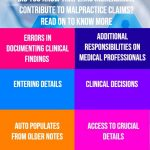 Did You Know that EHRs Increasingly Contribute to Malpractice Claims?